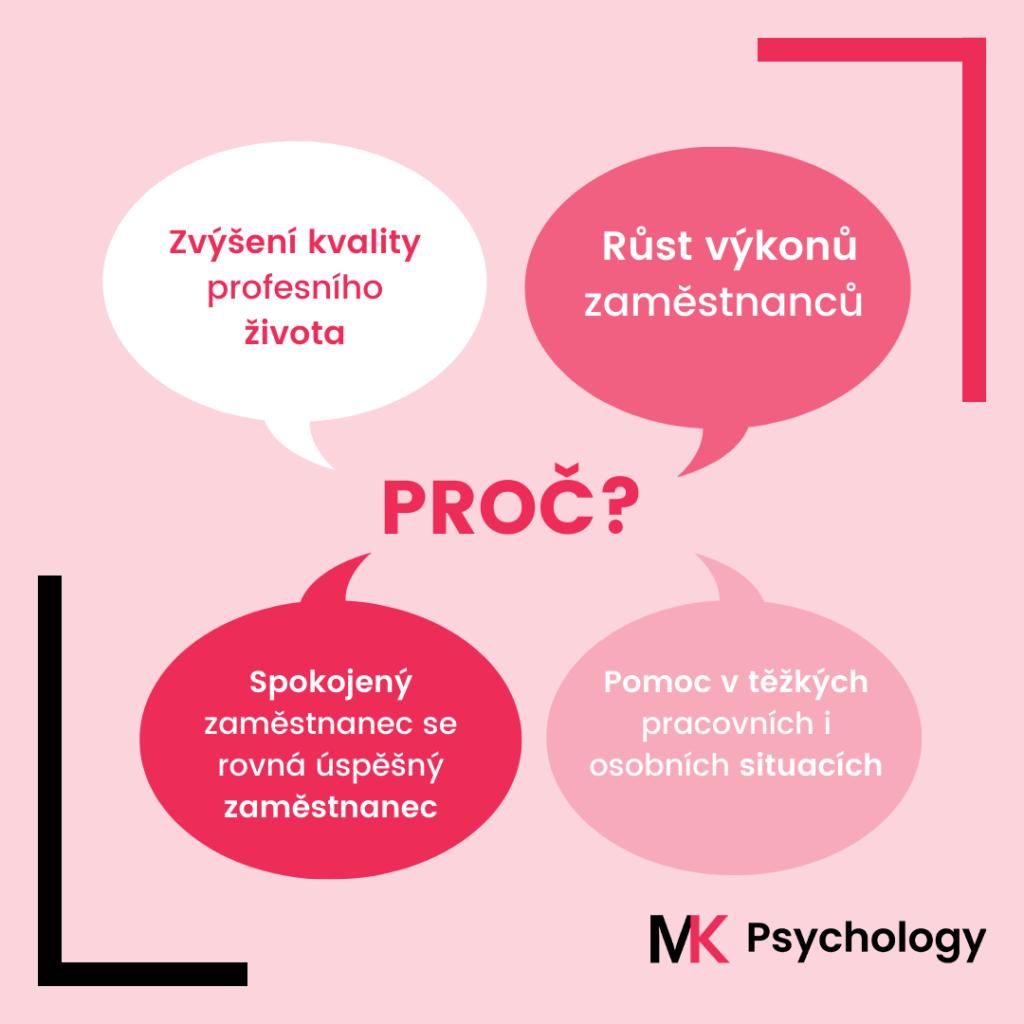 Důvody proč se starat o psychiku zaměstnanců